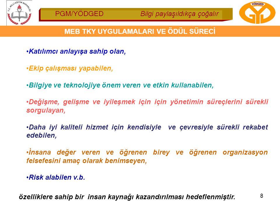 PGM/YÖDGED Bilgi paylaşıldıkça çoğalır MEB TKY UYGULAMALARI VE ÖDÜL SÜRECİ 109 TKY ÖNCÜSÜ Dr.