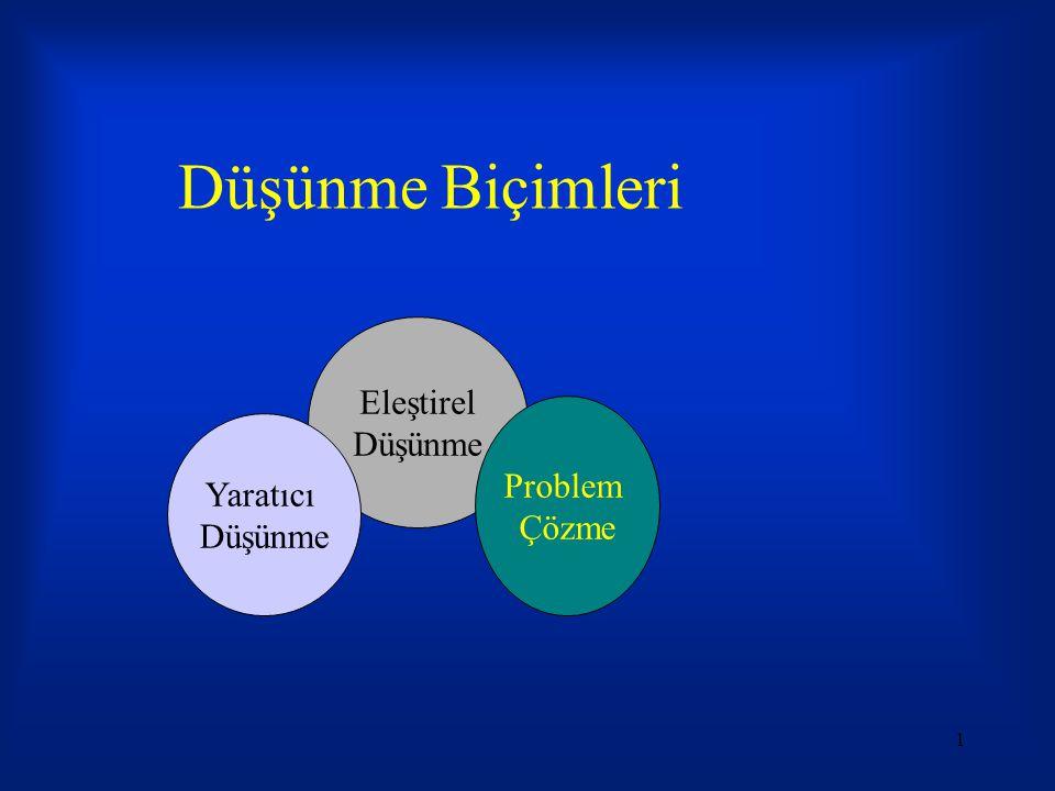 1 Düşünme Biçimleri Eleştirel Düşünme Problem Çözme Yaratıcı Düşünme