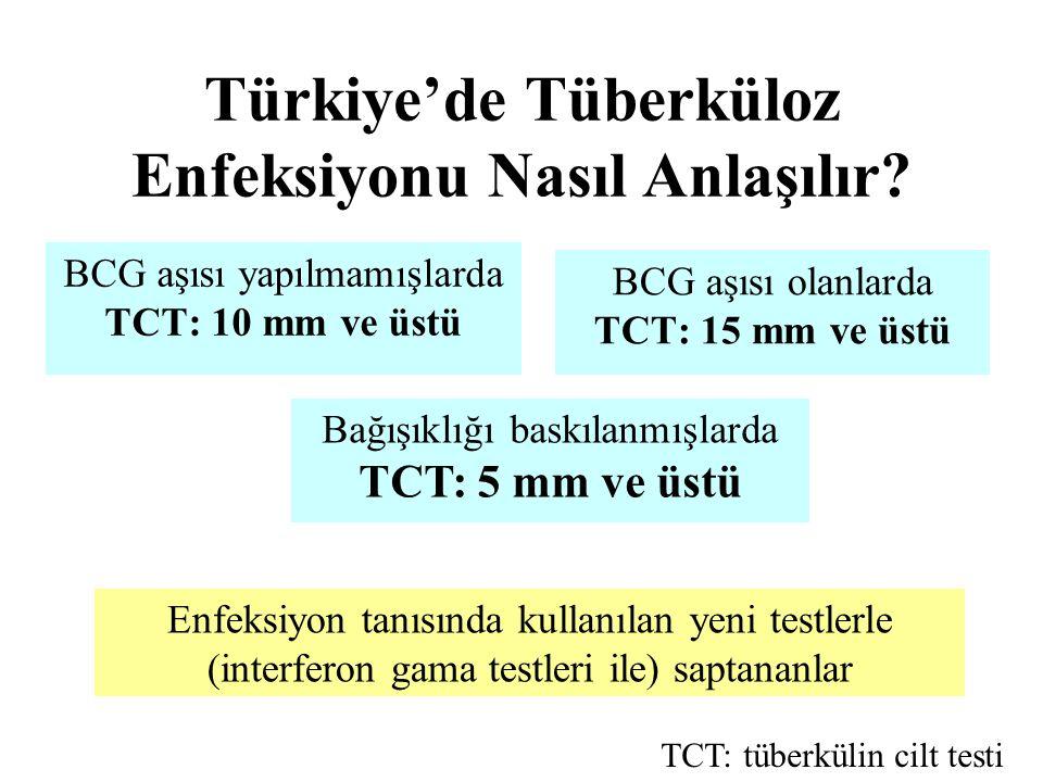 Türkiye'de Tüberküloz Enfeksiyonu Nasıl Anlaşılır? BCG aşısı yapılmamışlarda TCT: 10 mm ve üstü BCG aşısı olanlarda TCT: 15 mm ve üstü Bağışıklığı bas