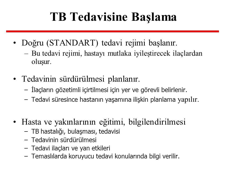 TB Tedavisine Başlama Doğru (STANDART) tedavi rejimi başlanır. –Bu tedavi rejimi, hastayı mutlaka iyileştirecek ilaçlardan oluşur. Tedavinin sürdürülm