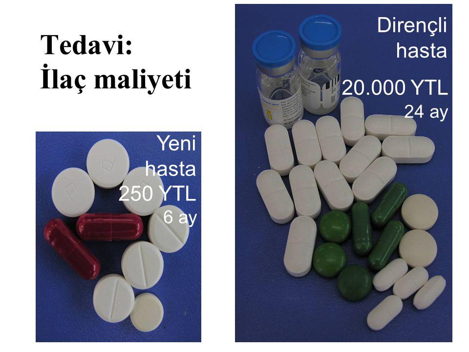 Tedavi: İlaç maliyeti Yeni hasta 250 YTL 6 ay Dirençli hasta 20.000 YTL 24 ay