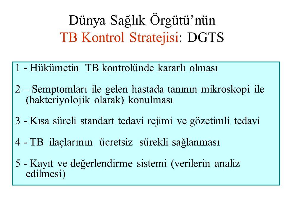 Dünya Sağlık Örgütü'nün TB Kontrol Stratejisi: DGTS 1 - Hükümetin TB kontrolünde kararlı olması 2 – Semptomları ile gelen hastada tanının mikroskopi i