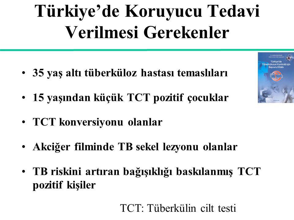 Türkiye'de Koruyucu Tedavi Verilmesi Gerekenler 35 yaş altı tüberküloz hastası temaslıları 15 yaşından küçük TCT pozitif çocuklar TCT konversiyonu ola