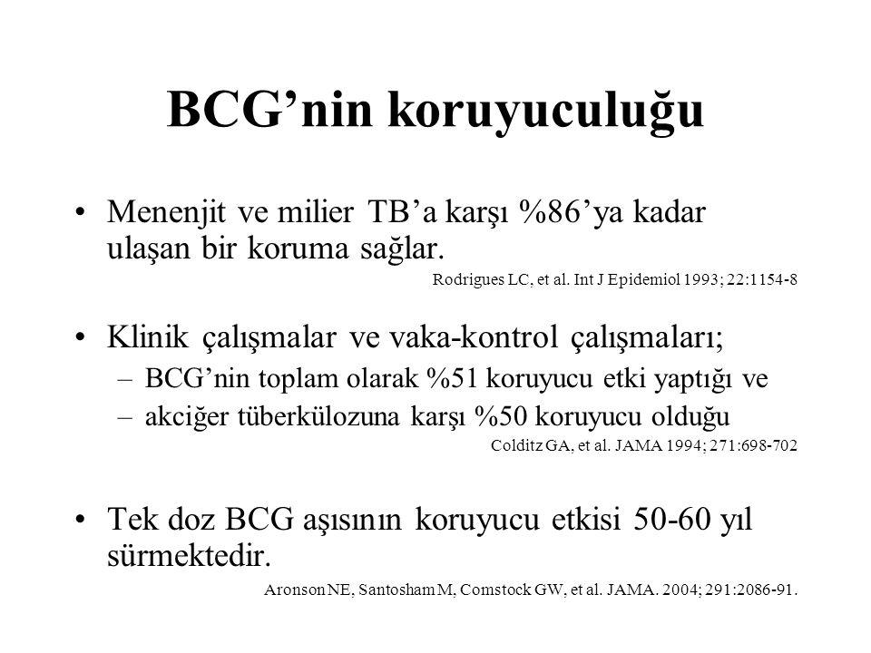 BCG'nin koruyuculuğu Menenjit ve milier TB'a karşı %86'ya kadar ulaşan bir koruma sağlar. Rodrigues LC, et al. Int J Epidemiol 1993; 22:1154-8 Klinik