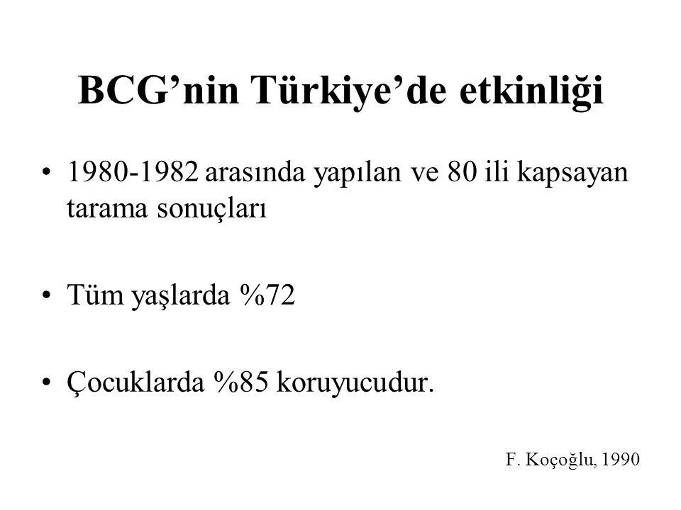 BCG'nin Türkiye'de etkinliği 1980-1982 arasında yapılan ve 80 ili kapsayan tarama sonuçları Tüm yaşlarda %72 Çocuklarda %85 koruyucudur. F. Koçoğlu, 1