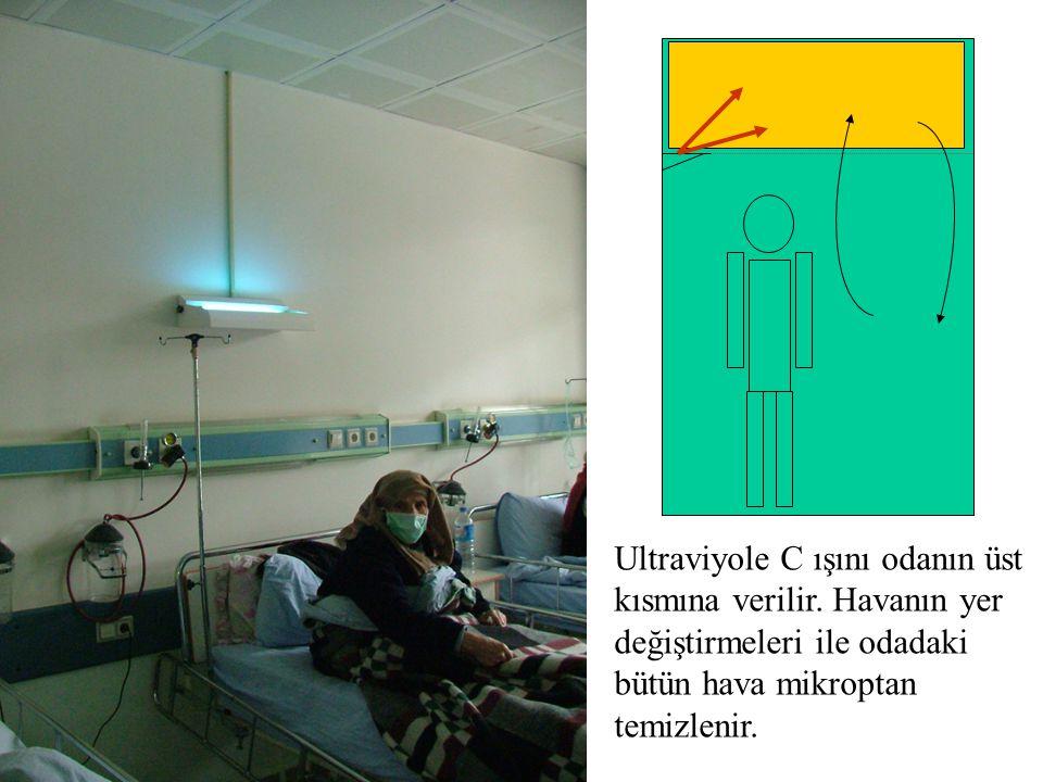 Ultraviyole C ışını odanın üst kısmına verilir. Havanın yer değiştirmeleri ile odadaki bütün hava mikroptan temizlenir.