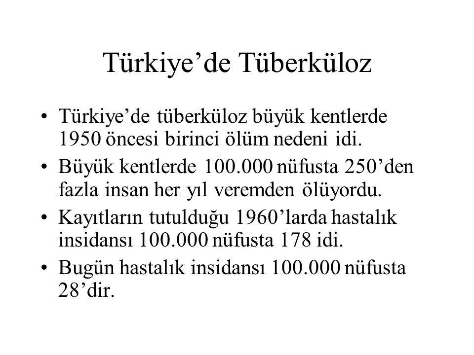 Türkiye'de tüberküloz büyük kentlerde 1950 öncesi birinci ölüm nedeni idi. Büyük kentlerde 100.000 nüfusta 250'den fazla insan her yıl veremden ölüyor