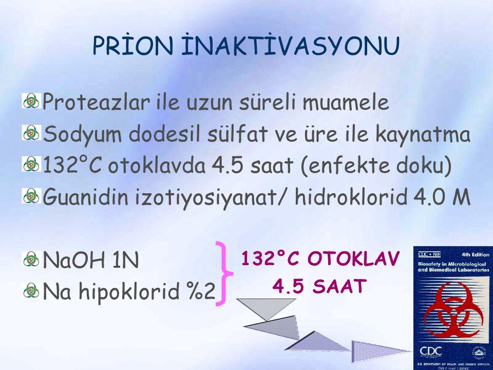 PRİON İNAKTİVASYONU Proteazlar ile uzun süreli muamele Sodyum dodesil sülfat ve üre ile kaynatma 132°C otoklavda 4.5 saat (enfekte doku) Guanidin izot