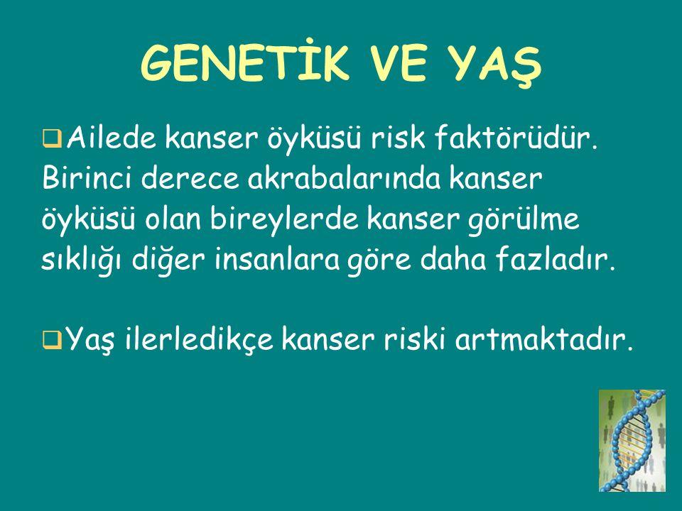 GENETİK VE YAŞ  Ailede kanser öyküsü risk faktörüdür. Birinci derece akrabalarında kanser öyküsü olan bireylerde kanser görülme sıklığı diğer insanla
