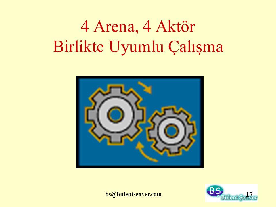 bs@bulentsenver.com 17 4 Arena, 4 Aktör Birlikte Uyumlu Çalışma