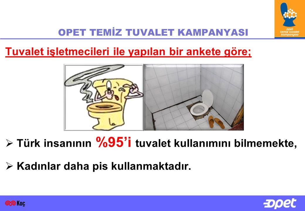 Tuvalet işletmecileri ile yapılan bir ankete göre;  Türk insanının %95'i tuvalet kullanımını bilmemekte,  Kadınlar daha pis kullanmaktadır.