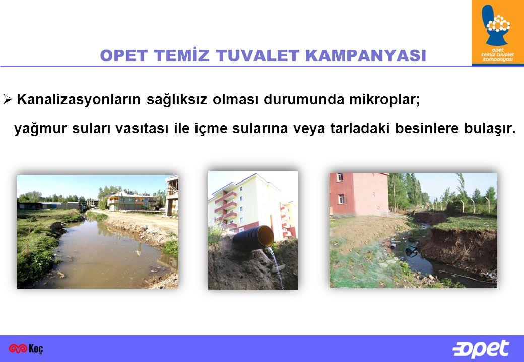  Kanalizasyonların sağlıksız olması durumunda mikroplar; yağmur suları vasıtası ile içme sularına veya tarladaki besinlere bulaşır.