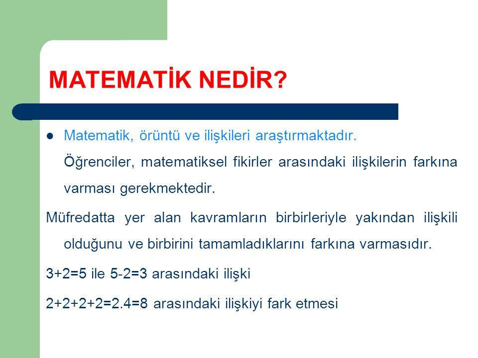 MATEMATİK NEDİR.Matematik, örüntü ve ilişkileri araştırmaktadır.