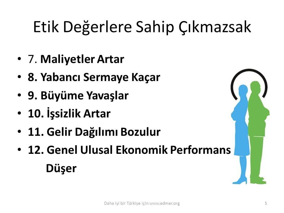 Daha iyi bir Türkiye için www.edmer.org5 Etik Değerlere Sahip Çıkmazsak 7. Maliyetler Artar 8. Yabancı Sermaye Kaçar 9. Büyüme Yavaşlar 10. İşsizlik A
