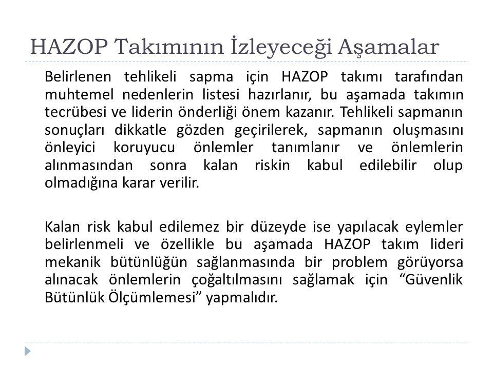 HAZOP Takımının İzleyeceği Aşamalar Belirlenen tehlikeli sapma için HAZOP takımı tarafından muhtemel nedenlerin listesi hazırlanır, bu aşamada takımın