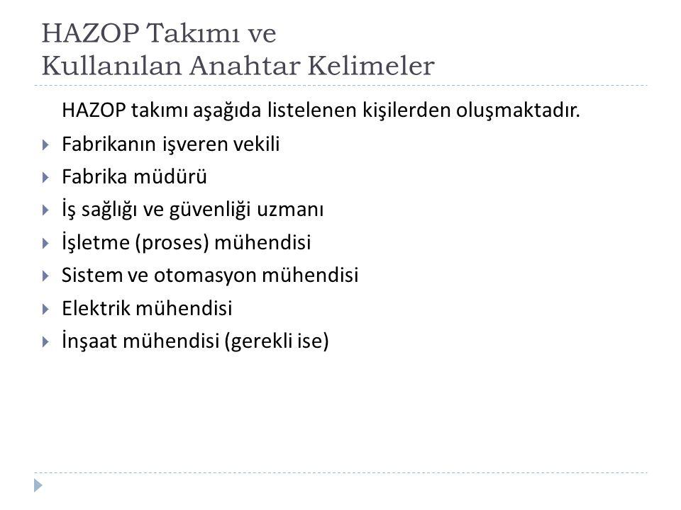 HAZOP Takımı ve Kullanılan Anahtar Kelimeler HAZOP takımı aşağıda listelenen kişilerden oluşmaktadır.  Fabrikanın işveren vekili  Fabrika müdürü  İ