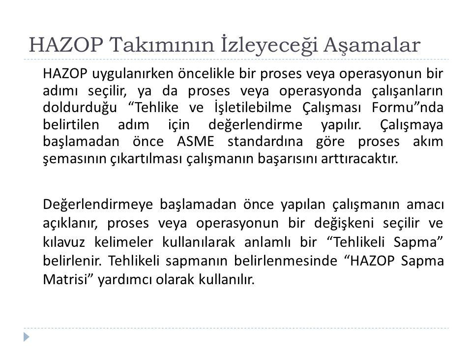 HAZOP Takımının İzleyeceği Aşamalar HAZOP uygulanırken öncelikle bir proses veya operasyonun bir adımı seçilir, ya da proses veya operasyonda çalışanl