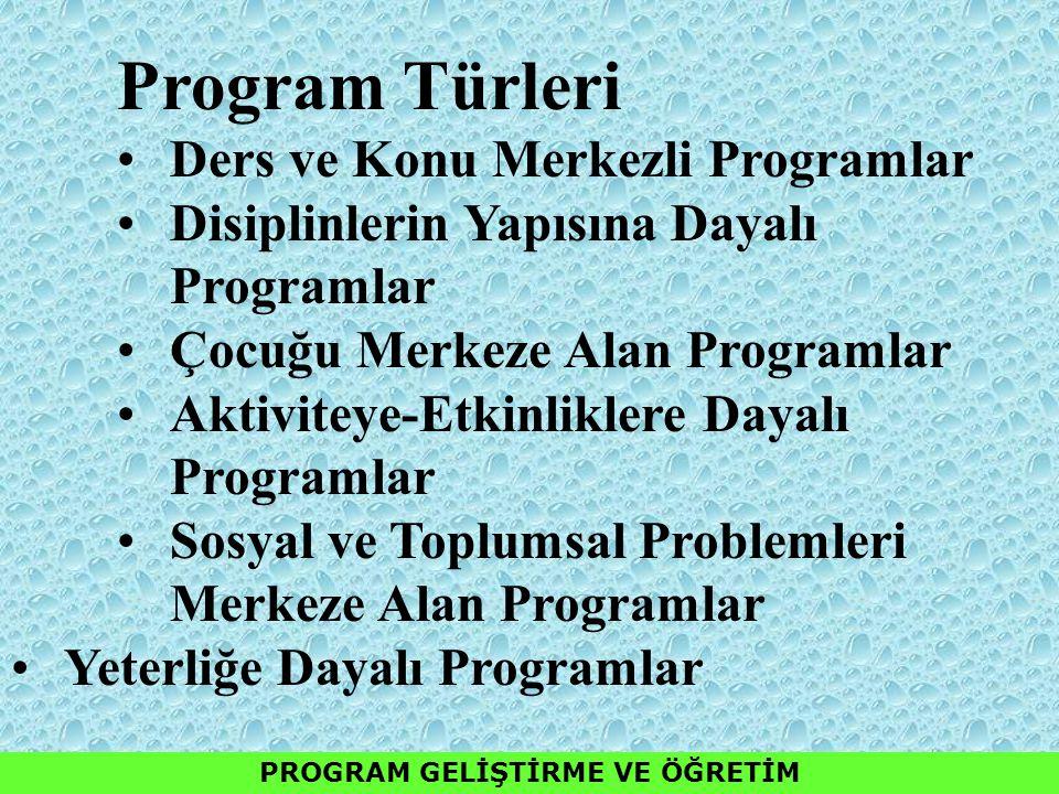 Program Türleri Ders ve Konu Merkezli Programlar Disiplinlerin Yapısına Dayalı Programlar Çocuğu Merkeze Alan Programlar Aktiviteye-Etkinliklere Dayal