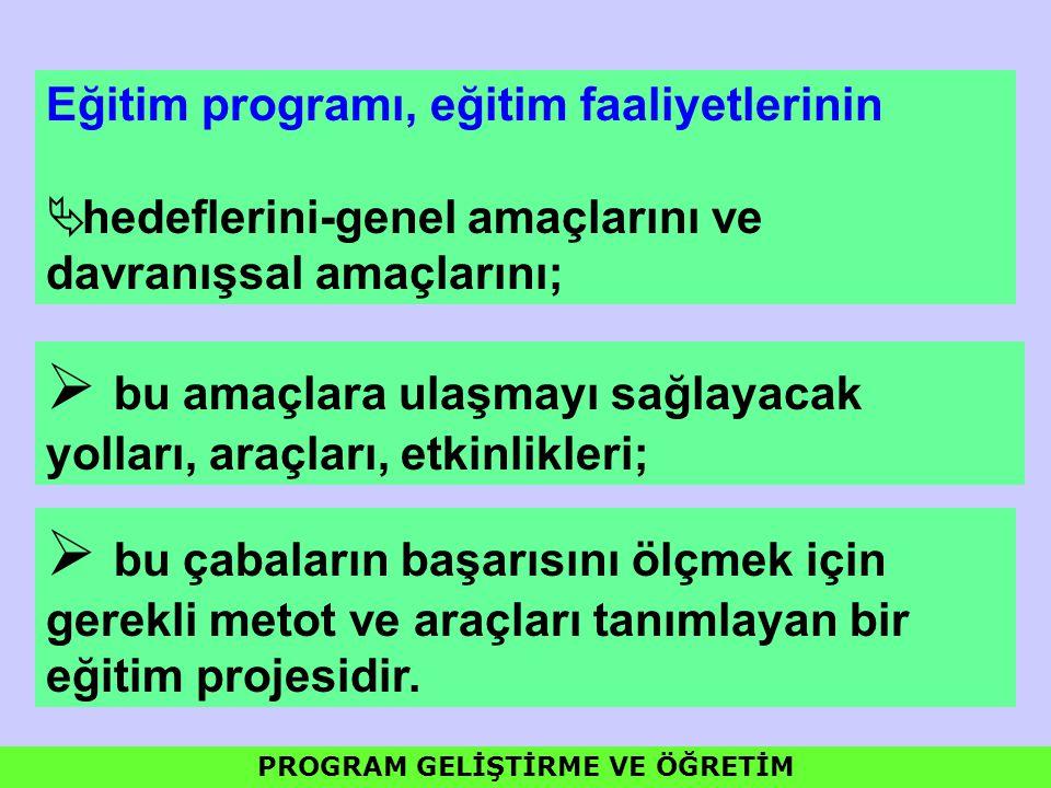 Türkiye'de müfredat programı, eğitim programı, öğretim programı, ders programı gibi kavramlarla karşılaşılmaktadır.