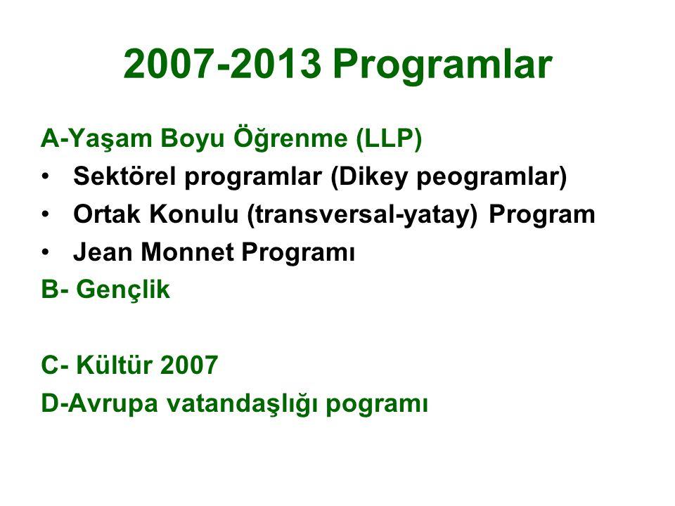 2007-2013 Programlar A-Yaşam Boyu Öğrenme (LLP) Sektörel programlar (Dikey peogramlar) Ortak Konulu (transversal-yatay) Program Jean Monnet Programı B- Gençlik C- Kültür 2007 D-Avrupa vatandaşlığı pogramı