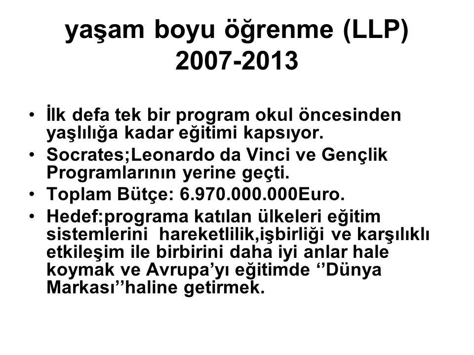 yaşam boyu öğrenme (LLP) 2007-2013 İlk defa tek bir program okul öncesinden yaşlılığa kadar eğitimi kapsıyor.