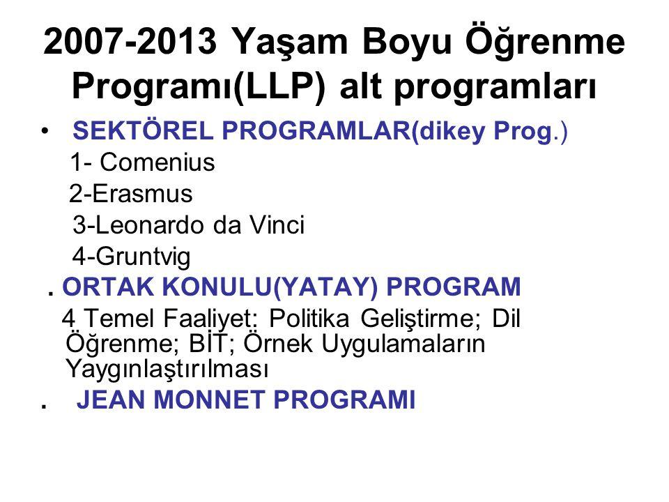2007-2013 Yaşam Boyu Öğrenme Programı(LLP) alt programları SEKTÖREL PROGRAMLAR(dikey Prog.) 1- Comenius 2-Erasmus 3-Leonardo da Vinci 4-Gruntvig.