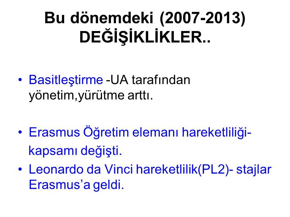 Bu dönemdeki (2007-2013) DEĞİŞİKLİKLER.. Basitleştirme -UA tarafından yönetim,yürütme arttı.