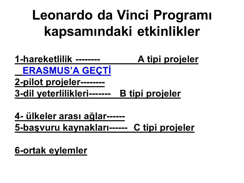 Leonardo da Vinci Programı kapsamındaki etkinlikler 1-hareketlilik -------- A tipi projeler ERASMUS'A GEÇTİ 2-pilot projeler-------- 3-dil yeterlilikleri------- B tipi projeler 4- ülkeler arası ağlar------ 5-başvuru kaynakları------ C tipi projeler 6-ortak eylemler