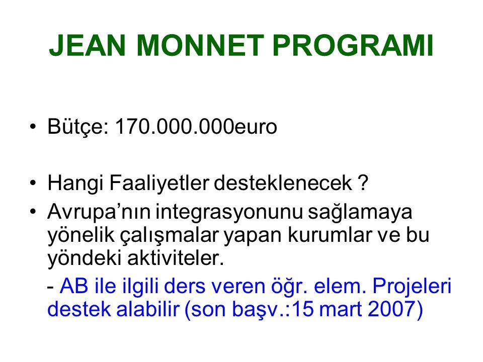 JEAN MONNET PROGRAMI Bütçe: 170.000.000euro Hangi Faaliyetler desteklenecek .