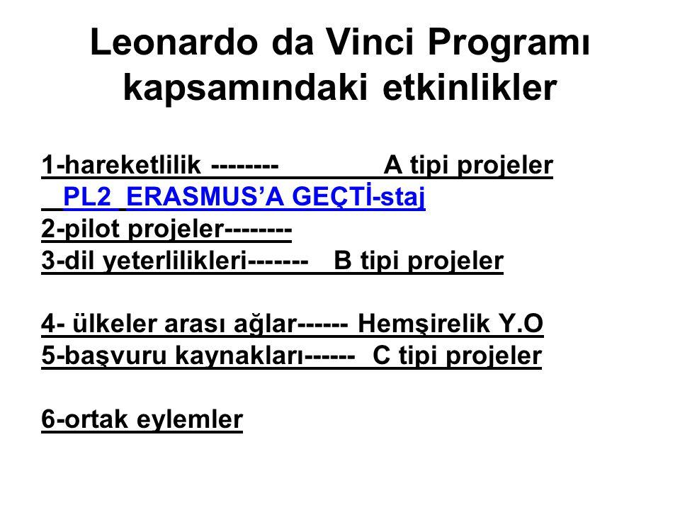 Leonardo da Vinci Programı kapsamındaki etkinlikler 1-hareketlilik -------- A tipi projeler PL2 ERASMUS'A GEÇTİ-staj 2-pilot projeler-------- 3-dil yeterlilikleri------- B tipi projeler 4- ülkeler arası ağlar------ Hemşirelik Y.O 5-başvuru kaynakları------ C tipi projeler 6-ortak eylemler