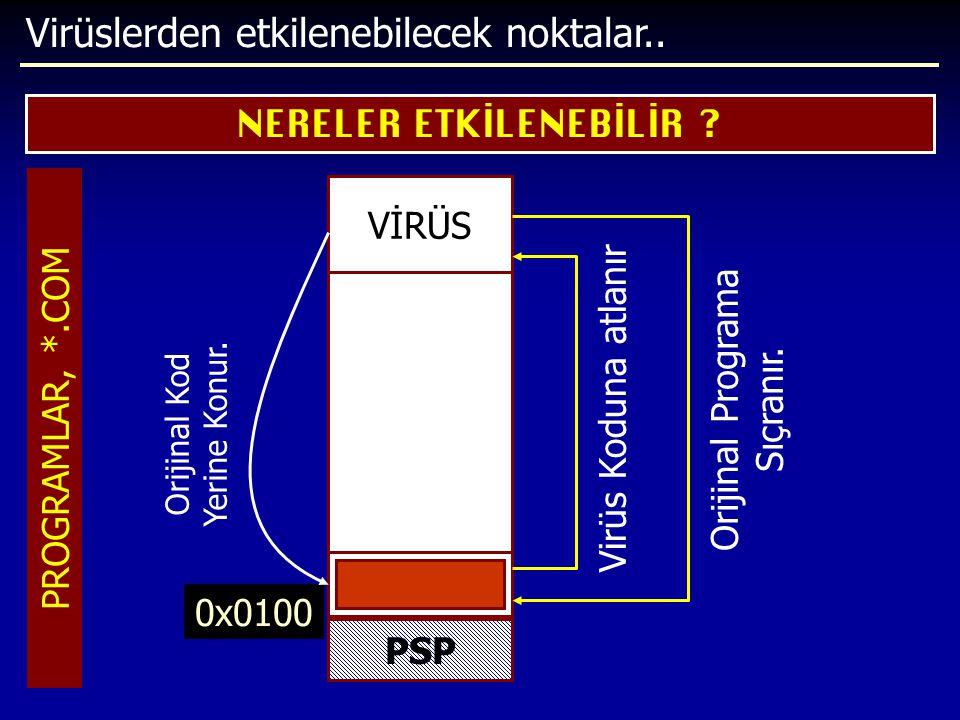 Virüslerden etkilenebilecek noktalar.. NERELER ETKİLENEBİLİR ? PROGRAMLAR, *.COM 0x0100 PSP.... VİRÜS Virüs Koduna atlanır Orijinal Kod Yerine Konur.