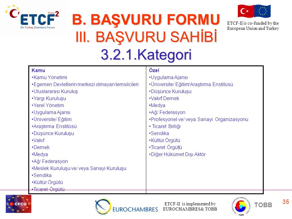 ETCF-II is implemented by EUROCHAMBRES& TOBB TOBB ETCF-II is co-funded by the European Union and Turkey 35 B. BAŞVURU FORMU III. BAŞVURU SAHİBİ 3.2.1.