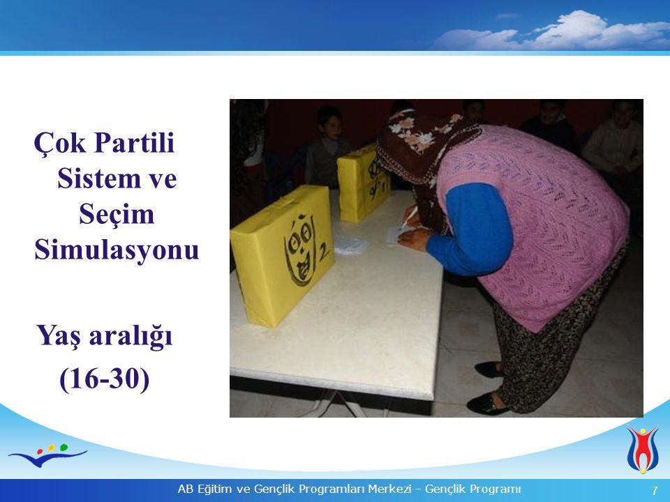 7 AB Eğitim ve Gençlik Programları Merkezi – Gençlik Programı Çok Partili Sistem ve Seçim Simulasyonu Yaş aralığı (16-30)