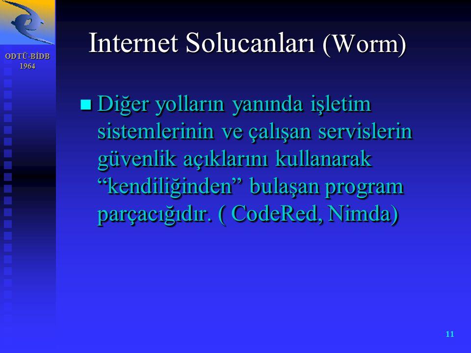 """ODTÜ-BİDB 1964 11 n Diğer yolların yanında işletim sistemlerinin ve çalışan servislerin güvenlik açıklarını kullanarak """"kendiliğinden"""" bulaşan program"""