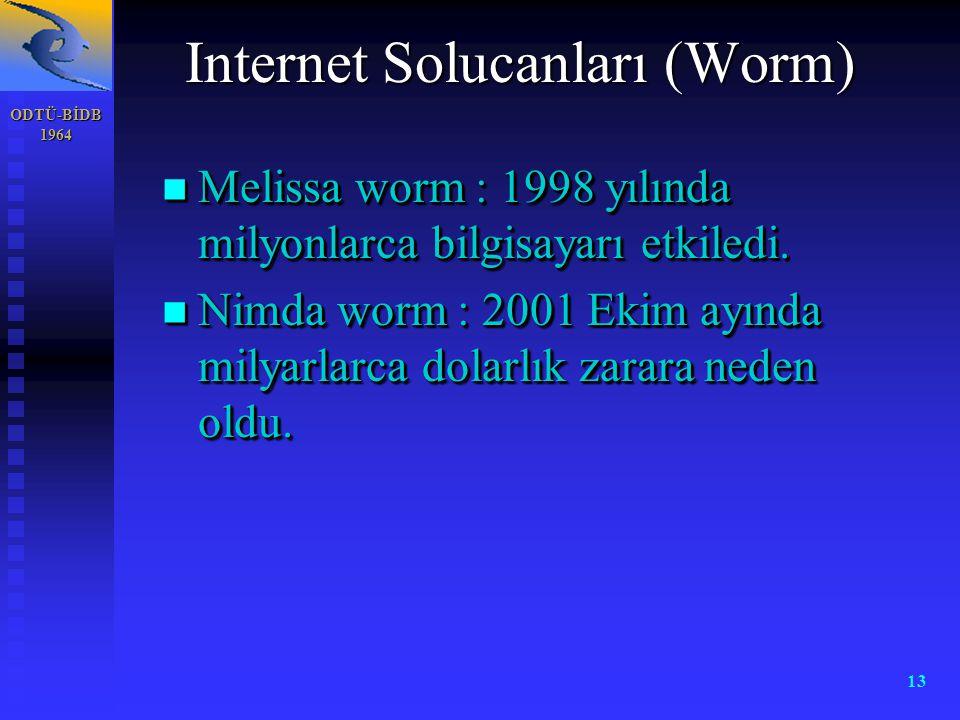 ODTÜ-BİDB 1964 13 n Melissa worm : 1998 yılında milyonlarca bilgisayarı etkiledi. n Nimda worm : 2001 Ekim ayında milyarlarca dolarlık zarara neden ol
