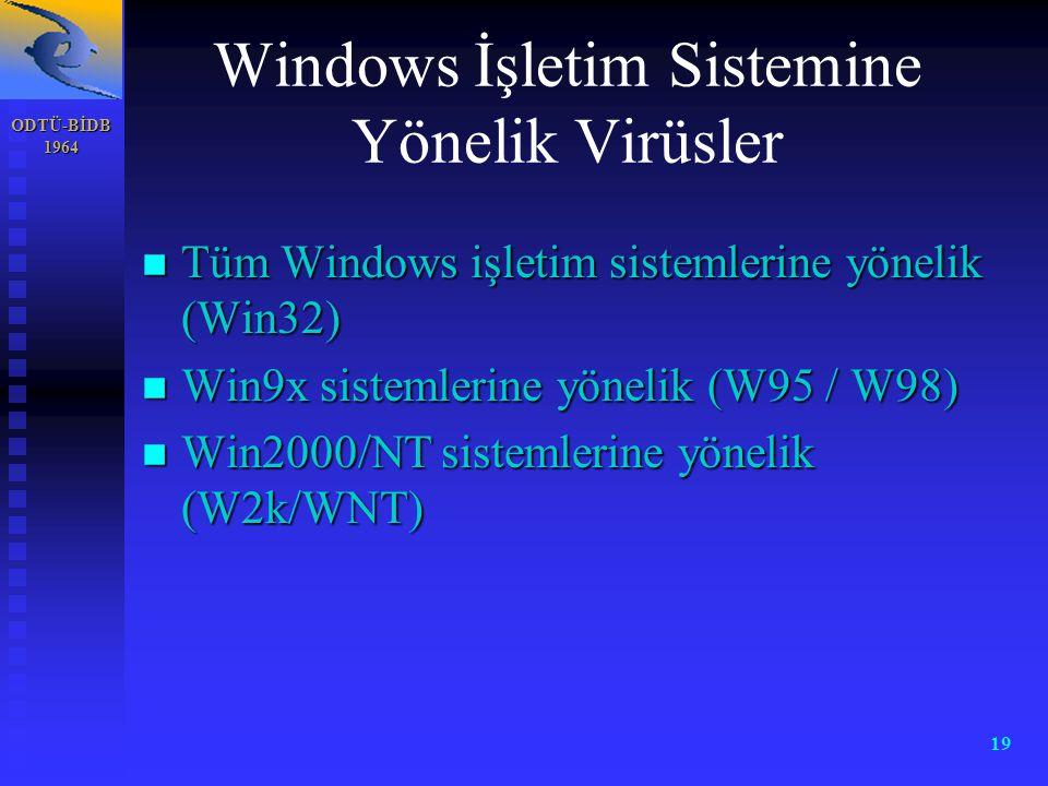 ODTÜ-BİDB 1964 19 Windows İşletim Sistemine Yönelik Virüsler n Tüm Windows işletim sistemlerine yönelik (Win32) n Win9x sistemlerine yönelik (W95 / W9