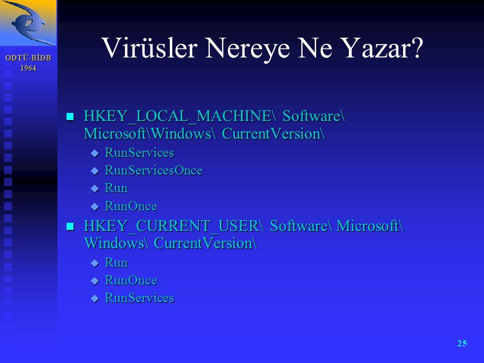 ODTÜ-BİDB 1964 25 Virüsler Nereye Ne Yazar? n HKEY_LOCAL_MACHINE\ Software\ Microsoft\Windows\ CurrentVersion\ u RunServices u RunServicesOnce u Run u