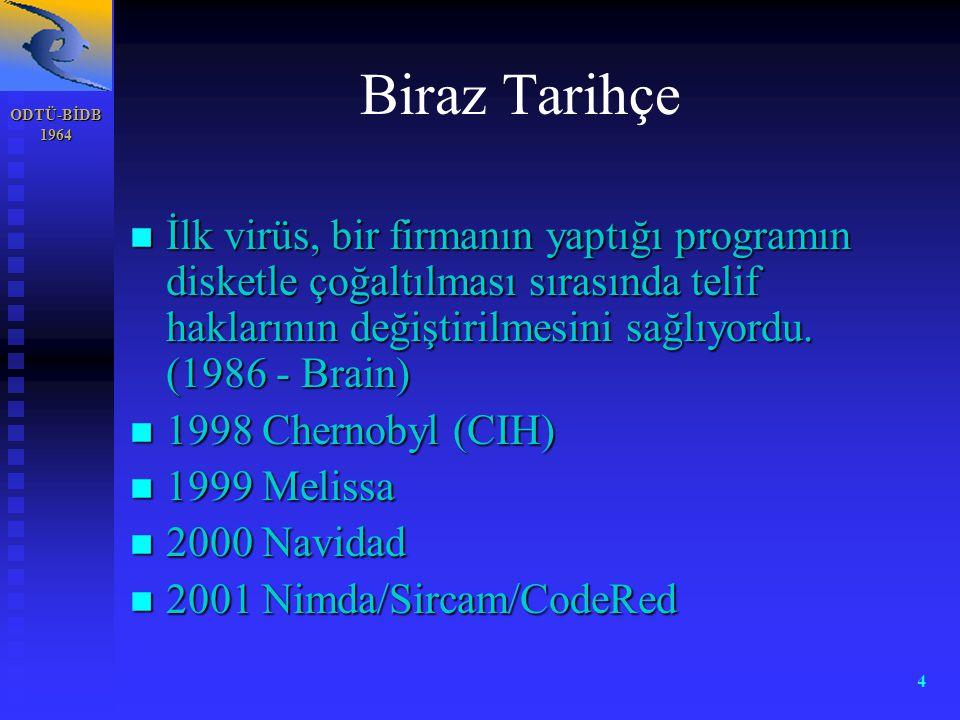 ODTÜ-BİDB 1964 4 Biraz Tarihçe n İlk virüs, bir firmanın yaptığı programın disketle çoğaltılması sırasında telif haklarının değiştirilmesini sağlıyord
