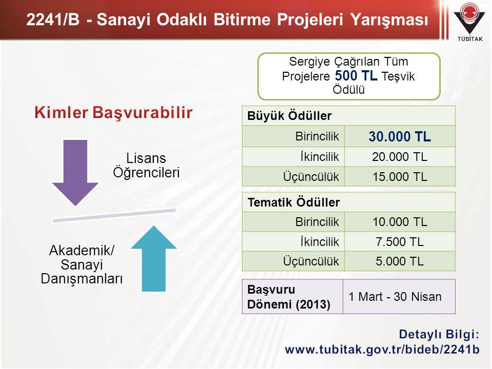 TÜBİTAK 2241/B - Sanayi Odaklı Bitirme Projeleri Yarışması Lisans Öğrencileri Akademik/ Sanayi Danışmanları Büyük Ödüller Birincilik 30.000 TL İkincil