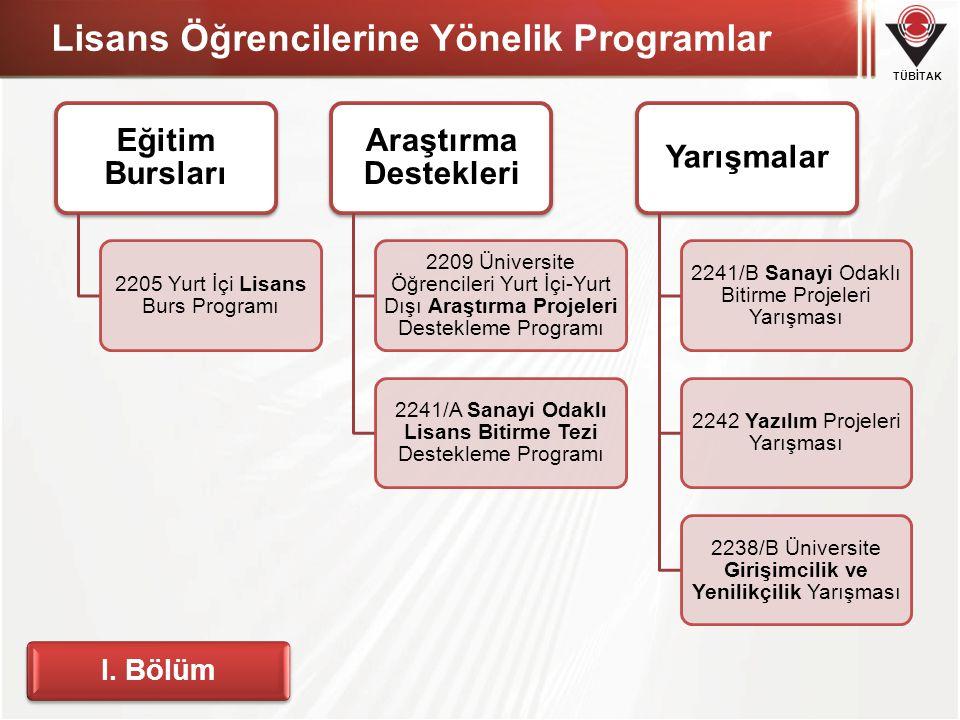 TÜBİTAK Başarılı Öğrencilere Lisans Bursu Veriyoruz Ulusal Bilim Olimpiyatları Uluslararası Bilim Olimpiyatları Uluslararası Proje Yarışmaları Türk Öğrenciler Uluslararası Bilim Olimpiyatları Yabancı Öğrenciler Dereceye Giren Öğrenciler Burs Süresi Lisans Eğitimi Boyunca Burs Miktarları Uluslararası Bilim Olimpiyatları ve Proje Yarışması Bursiyerleri 1.000 TL Ulusal Bilim Olimpiyatları Bursiyerleri 750 TL LYS Sonucuna Göre Seçilen Mevcut Bursiyerler 500 TL