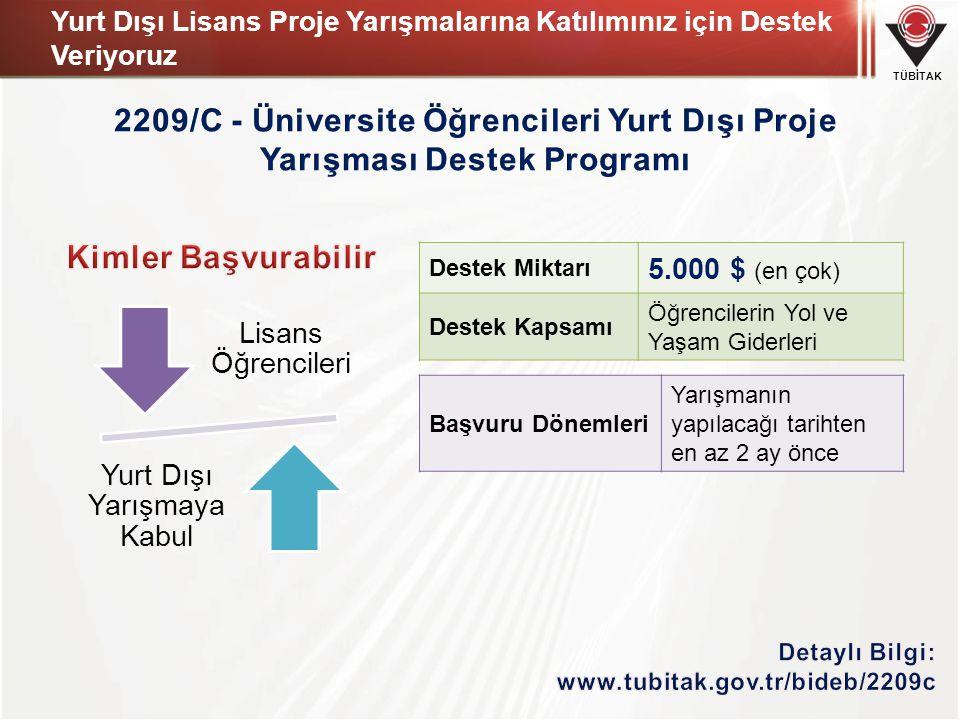 TÜBİTAK Eğitim ve Araştırma Bursiyerleri (2000-2012) 3.000 Lisans Öğrencisi 49,7 Milyon TL 7.500 Yüksek Lisans Öğrencisi 101,8 Milyon TL 4.500 Doktora Öğrencisi 112,5 Milyon TL 1.000 Doktora Sırası Araştırmacı 16 Milyon TL 5.500 Doktora Sonrası Araştırmacı 46,9 Milyon TL