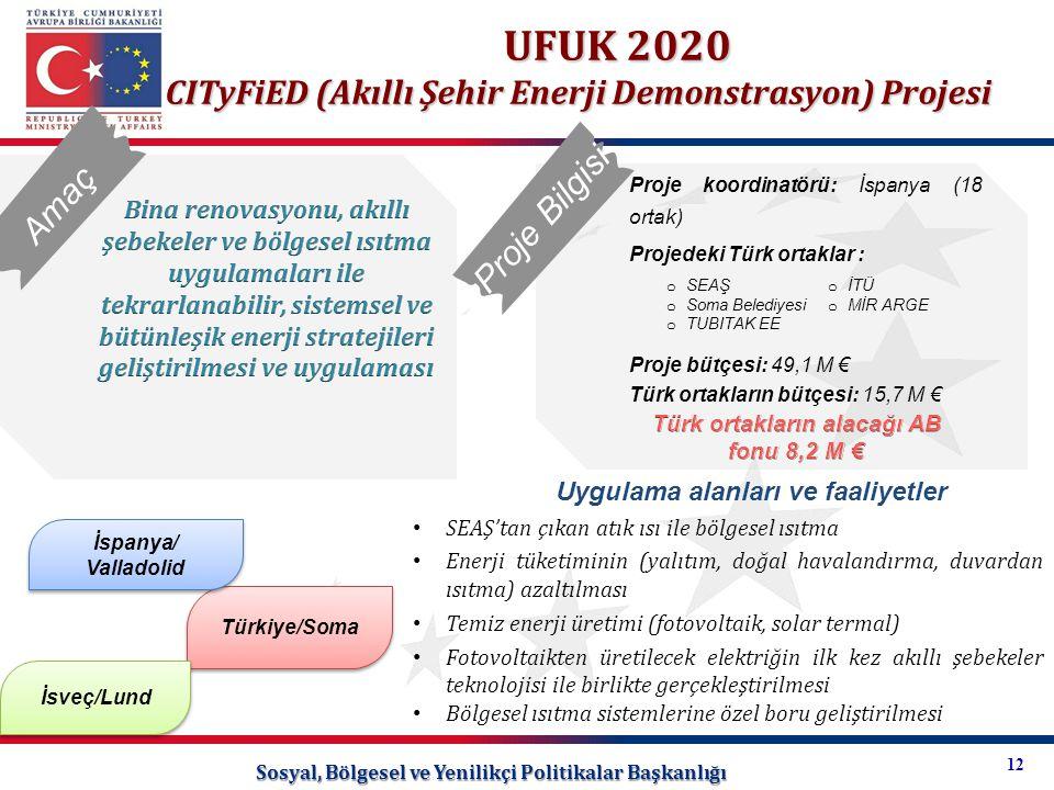 UFUK 2020 CITyFiED (Akıllı Şehir Enerji Demonstrasyon) Projesi Amaç Proje Bilgisi Proje koordinatörü: İspanya (18 ortak) Projedeki Türk ortaklar : Pro