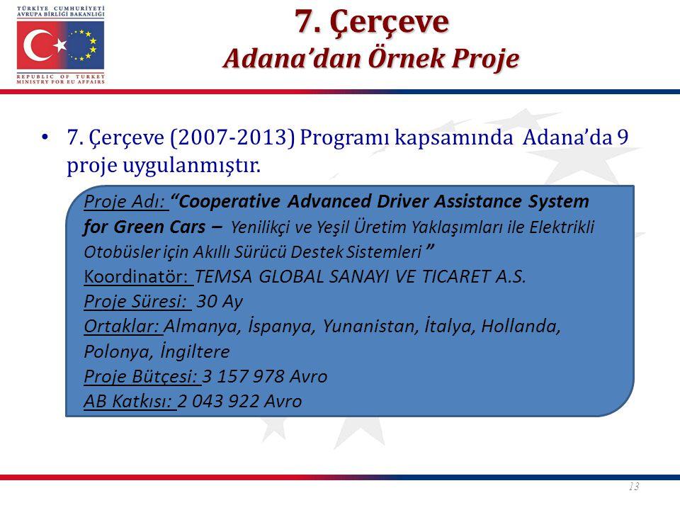 """7. Çerçeve (2007-2013) Programı kapsamında Adana'da 9 proje uygulanmıştır. 13 7. Çerçeve Adana'dan Örnek Proje Proje Adı: """"Cooperative Advanced Driver"""