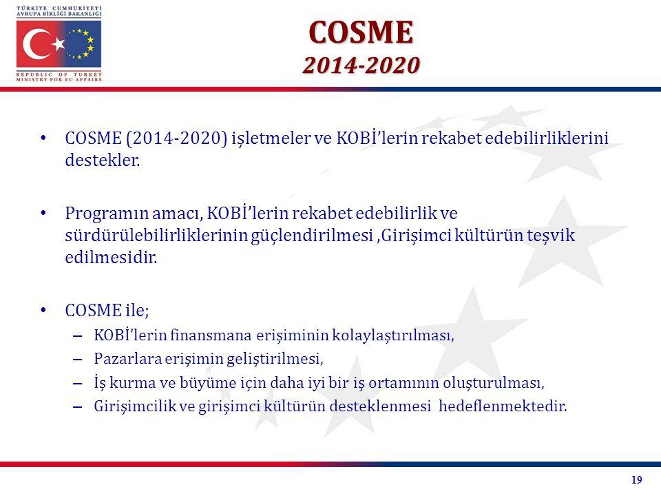 COSME 2014-2020 COSME (2014-2020) işletmeler ve KOBİ'lerin rekabet edebilirliklerini destekler. Programın amacı, KOBİ'lerin rekabet edebilirlik ve sür