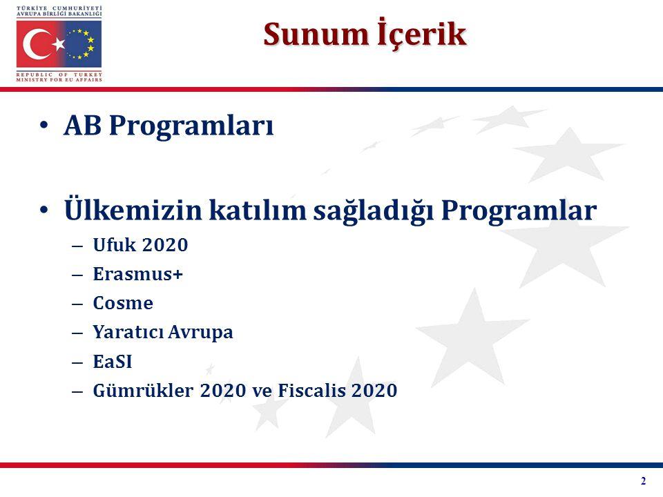 AB Programları Ülkemizin katılım sağladığı Programlar – Ufuk 2020 – Erasmus+ – Cosme – Yaratıcı Avrupa – EaSI – Gümrükler 2020 ve Fiscalis 2020 Sunum