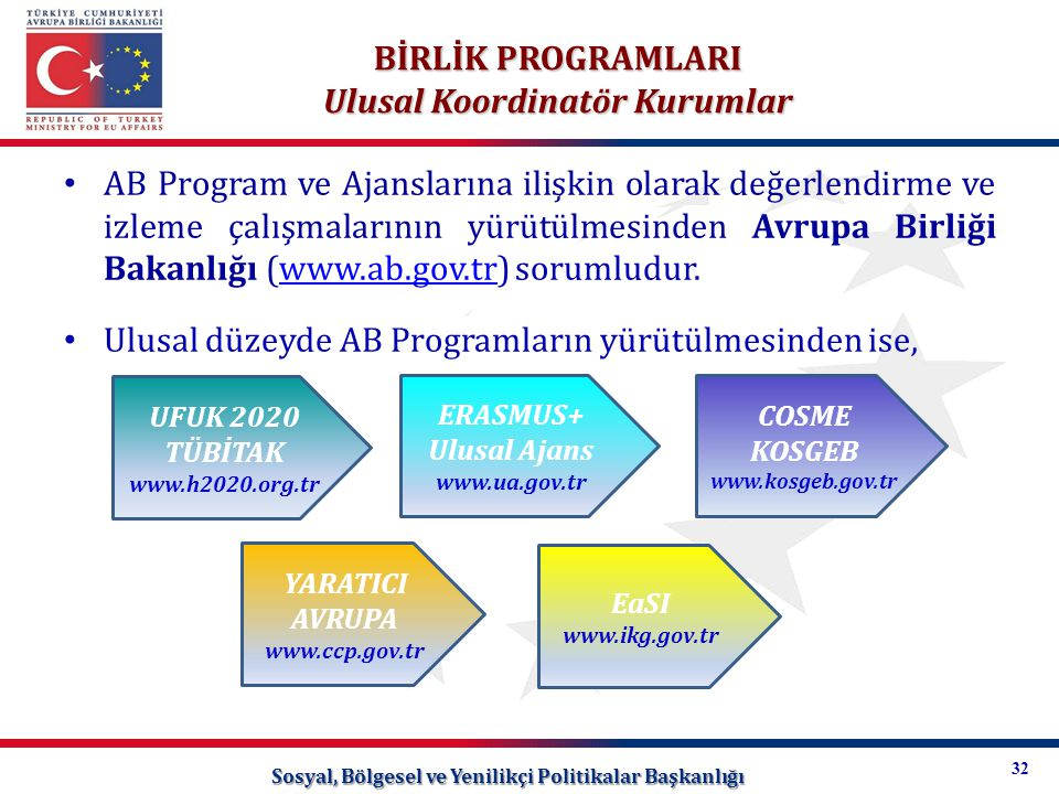 AB Program ve Ajanslarına ilişkin olarak değerlendirme ve izleme çalışmalarının yürütülmesinden Avrupa Birliği Bakanlığı (www.ab.gov.tr) sorumludur.ww