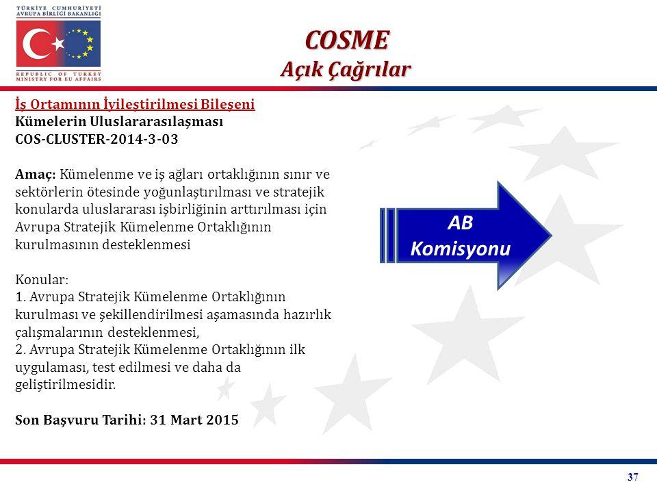 COSME Açık Çağrılar İş Ortamının İyileştirilmesi Bileşeni Kümelerin Uluslararasılaşması COS-CLUSTER-2014-3-03 Amaç: Kümelenme ve iş ağları ortaklığını