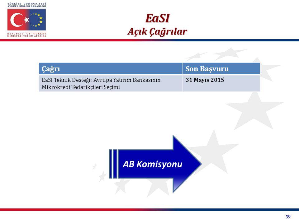 EaSI Açık Çağrılar AB Komisyonu 39 ÇağrıSon Başvuru EaSI Teknik Desteği: Avrupa Yatırım Bankasının Mikrokredi Tedarikçileri Seçimi 31 Mayıs 2015