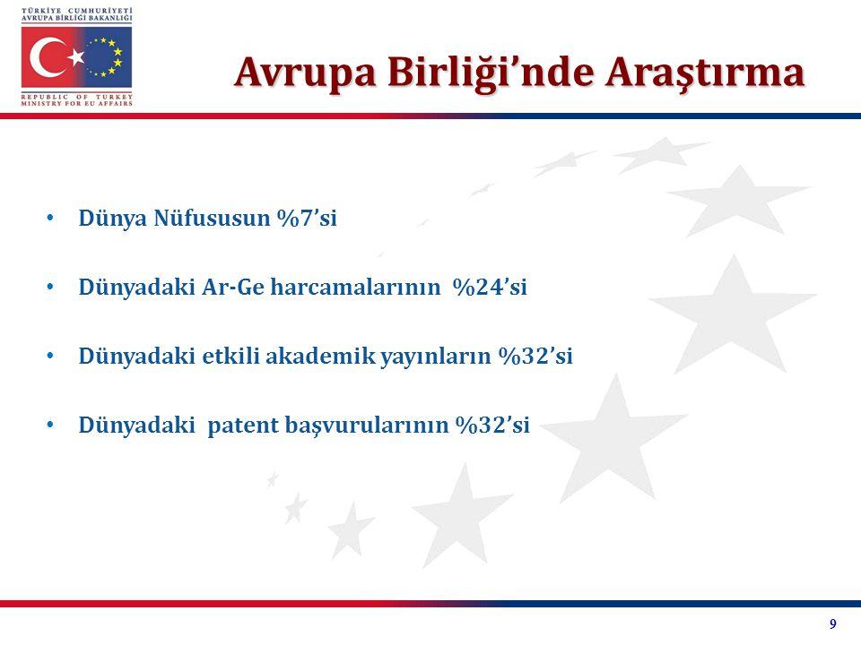 AVRUPA BİRLİĞİ BAKANLIĞI İlginiz için teşekkürler Kayhan ÖZÜM Başkan Sosyal, Bölgesel ve Yenilikçi Politikalar Başkanlığı kozum@ab.gov.tr