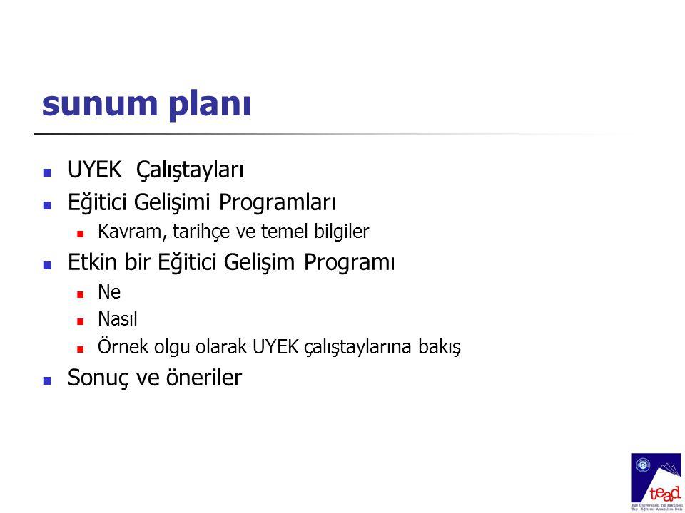 TIPTA UZMANLIK EĞİTİMİ: PROGRAMLAMA-UYGULAMA- DEĞERLENDİRME ÇALIŞTAYLARI 2004 Ankara 2006 İzmir TTB-UDEK-UYEK EÜTF Tıp Eğitimi AD Konuk Eğiticiler